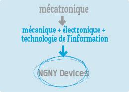 textos_servicios_fr